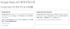 Google Maps API License
